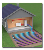 Ground Source Heat Pumps - Loops